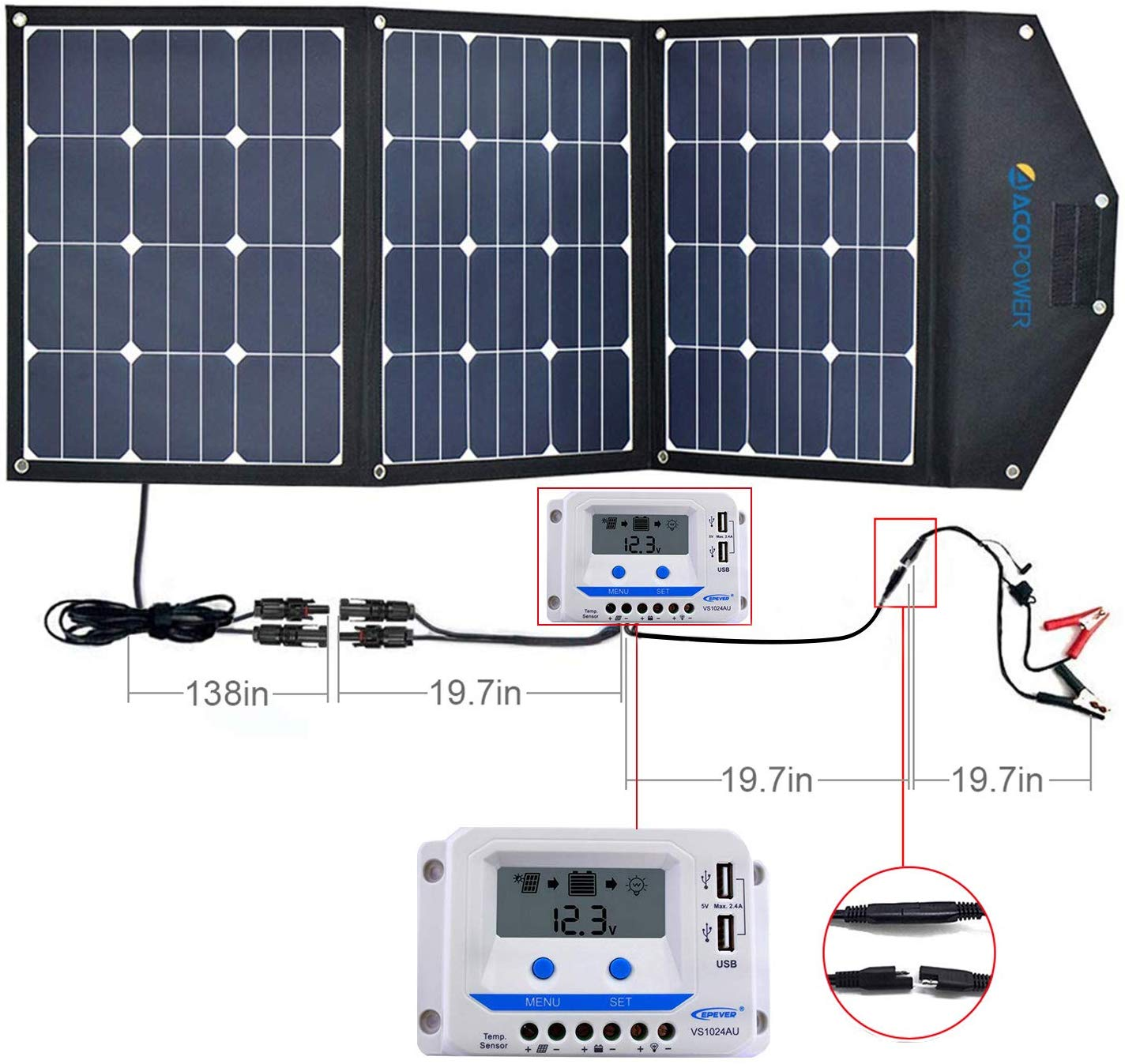 Best Solar Panel For Camping